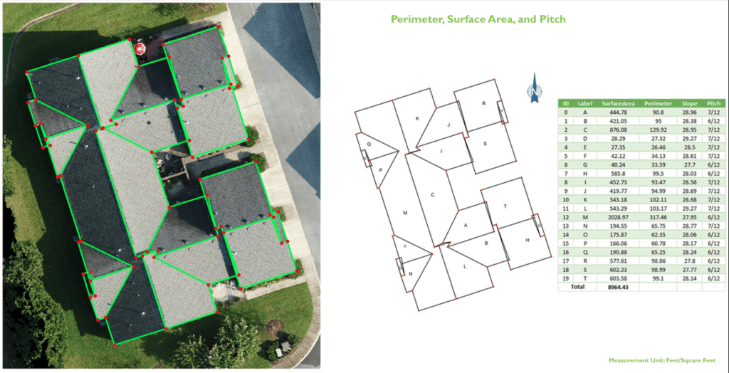 Drone Roof Survey Measuring